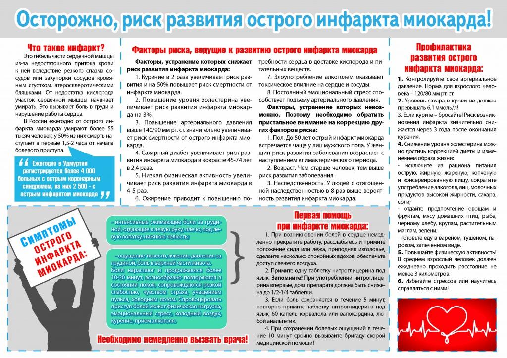 Профилактика инфарктов.jpg